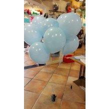 Tros ballonnen